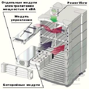 ИБП APC by Schneider Electric SYBATT Battery Module for Symmetra Power Array UPS