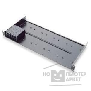 Аксессуары APC by Schneider Electric PRM   Rackmount Kit for PNET4, PTEL1-4